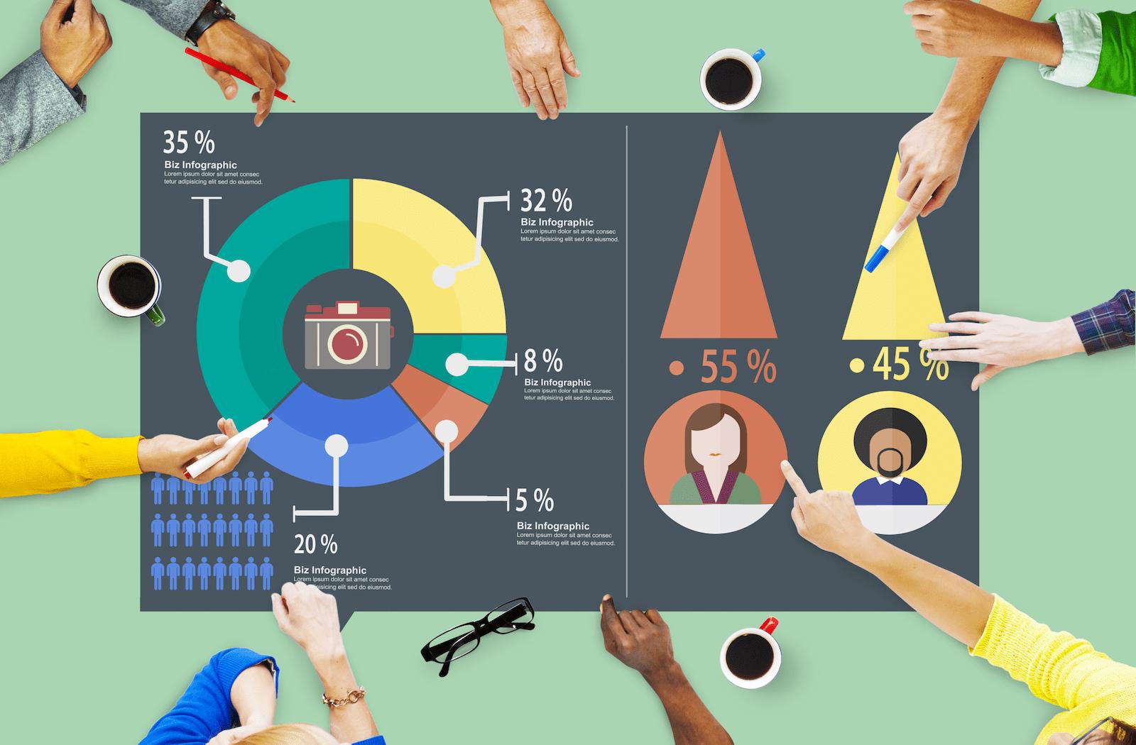 Atelier sur Dynamics Customer Insights