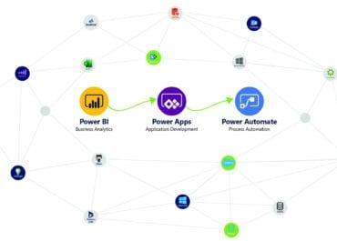 La Puissance de Power Platform